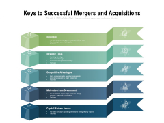 Keys To Successful Mergers And Acquisitions Ppt PowerPoint Presentation Portfolio Influencers