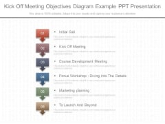 Kick Off Meeting Objectives Diagram Example Ppt Presentation