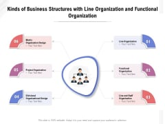 Kinds Of Business Structures With Line Organization And Functional Organization Ppt PowerPoint Presentation Show Graphics PDF