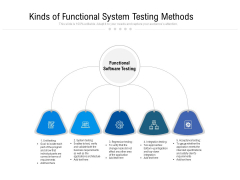Kinds Of Functional System Testing Methods Ppt PowerPoint Presentation File Example File PDF Ppt PowerPoint Presentation Summary Styles PDF