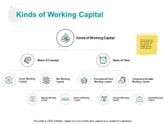 Kinds Of Working Capital Concept Gross Ppt PowerPoint Presentation Icon Format