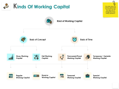 Kinds Of Working Capital Concept Reserve Ppt PowerPoint Presentation Slides Download
