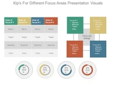 Kips For Different Focus Areas Presentation Visuals