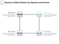 Knock On Effect Shown By Squares And Arrows Ppt PowerPoint Presentation File Infographics PDF