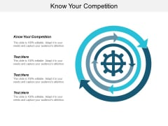 Know Your Competition Ppt PowerPoint Presentation Model Mockup Cpb
