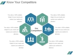 Know Your Competitors Ppt PowerPoint Presentation Professional