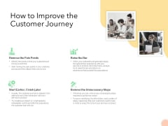 Know Your Customer How To Improve The Customer Journey Ppt Summary Inspiration PDF