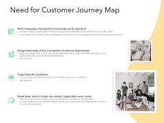 Know Your Customer Need For Customer Journey Map Ppt Infographics Demonstration PDF
