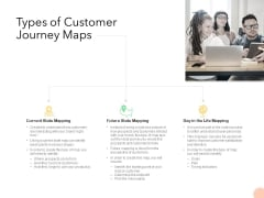 Know Your Customer Types Of Customer Journey Maps Ppt Gallery Graphic Tips PDF