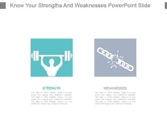 Know Your Strengths And Weaknesses Powerpoint Slide