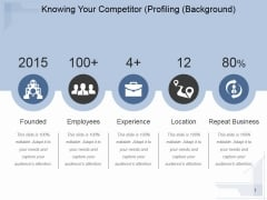 Knowing Your Competitor Profiling Ppt PowerPoint Presentation Graphics