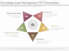 Knowledge Asset Management Ppt Presentation