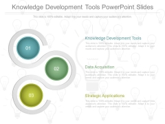 Knowledge Development Tools Powerpoint Slides