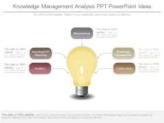 Knowledge Management Analysis Ppt Powerpoint Ideas