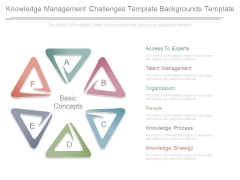 Knowledge Management Challenges Template Backgrounds Template