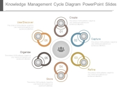 Knowledge Management Cycle Diagram Powerpoint Slides