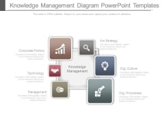 Knowledge Management Diagram Powerpoint Templates