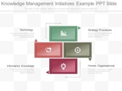 Knowledge Management Initiatives Example Ppt Slide