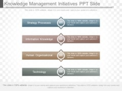 Knowledge Management Initiatives Ppt Slide