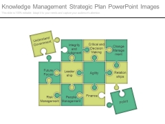 Knowledge Management Strategic Plan Powerpoint Images