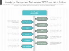 Knowledge Management Technologies Ppt Presentation Outline