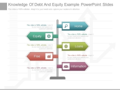 Knowledge Of Debt And Equity Example Powerpoint Slides