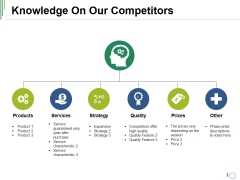Knowledge On Our Competitors Ppt PowerPoint Presentation Inspiration Graphics