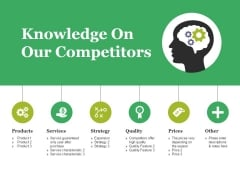 Knowledge On Our Competitors Ppt PowerPoint Presentation Layouts Introduction
