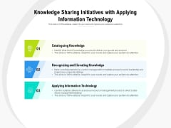Knowledge Sharing Initiatives With Applying Information Technology Ppt PowerPoint Presentation Icon Master Slide