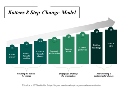 Kotters 8 Step Change Model Ppt PowerPoint Presentation Show Slide Portrait
