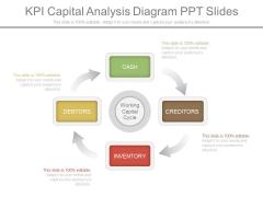 Kpi Capital Analysis Diagram Ppt Slides
