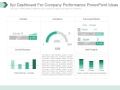 Kpi Dashboard For Company Performance Powerpoint Ideas