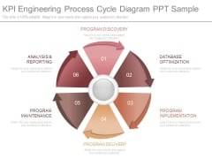 Kpi Engineering Process Cycle Diagram Ppt Sample