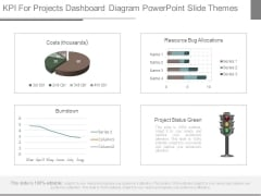 Kpi For Projects Dashboard Diagram Powerpoint Slide Themes