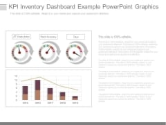 Kpi Inventory Dashboard Example Powerpoint Graphics