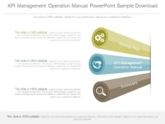 Kpi Management Operation Manual Powerpoint Sample Download