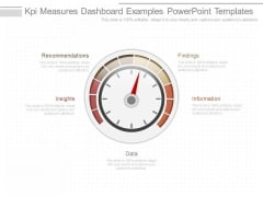 Kpi Measures Dashboard Examples Powerpoint Templates