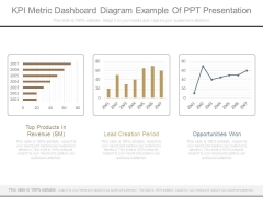 Kpi Metric Dashboard Diagram Example Of Ppt Presentation