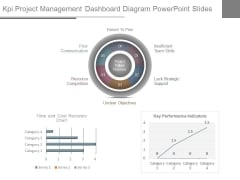 Kpi Project Management Dashboard Diagram Powerpoint Slides