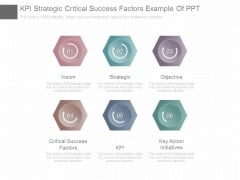 Kpi Strategic Critical Success Factors Example Of Ppt