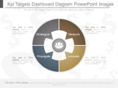 Kpi Targets Dashboard Diagram Powerpoint Images