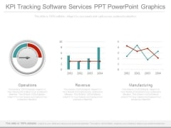 Kpi Tracking Software Services Ppt Powerpoint Graphics