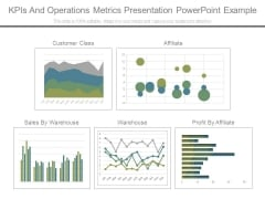 Kpis And Operations Metrics Presentation Powerpoint Example