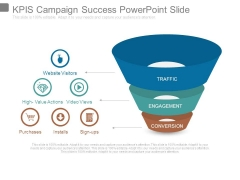 Kpis Campaign Success Powerpoint Slide