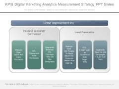 Kpis Digital Marketing Analytics Measurement Strategy Ppt Slides