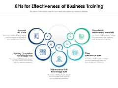 Kpis For Effectiveness Of Business Training Ppt PowerPoint Presentation Ideas Summary PDF