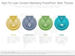 Kpis For Lean Content Marketing Powerpoint Slide Themes