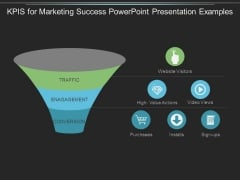 Kpis For Marketing Success Powerpoint Presentation Examples
