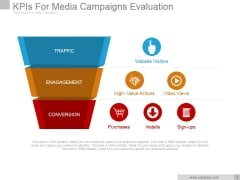 Kpis For Media Campaigns Evaluation Ppt PowerPoint Presentation Deck