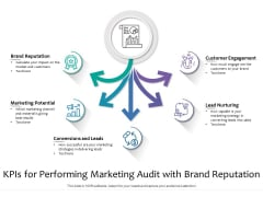 Kpis For Performing Marketing Audit With Brand Reputation Ppt PowerPoint Presentation Gallery Graphics PDF